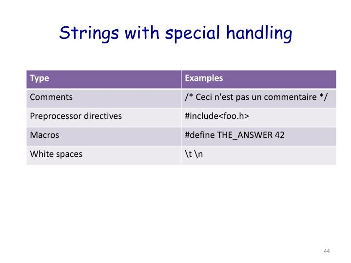Strings with special handling