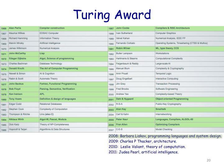 Turing Award