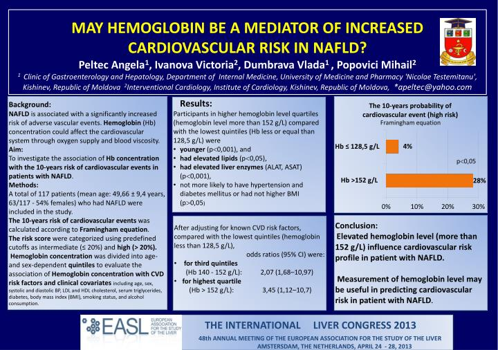 MAY HEMOGLOBIN BE A MEDIATOR OF INCREASED