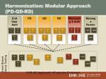 harmonization modular approach pd qd rd