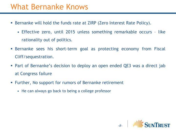 What Bernanke Knows