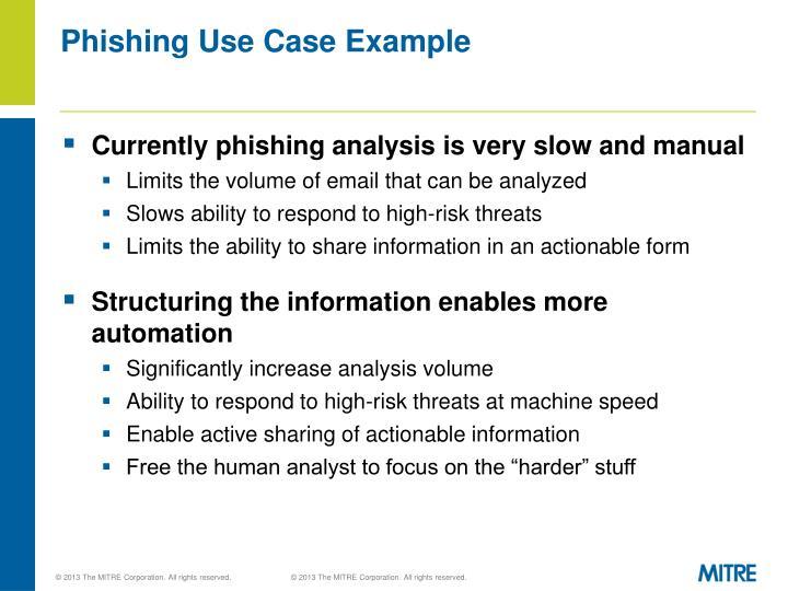 Phishing Use Case Example