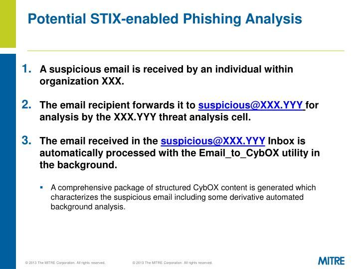 Potential STIX-enabled Phishing Analysis