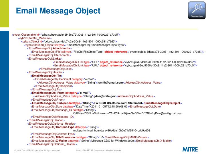 Email Message Object