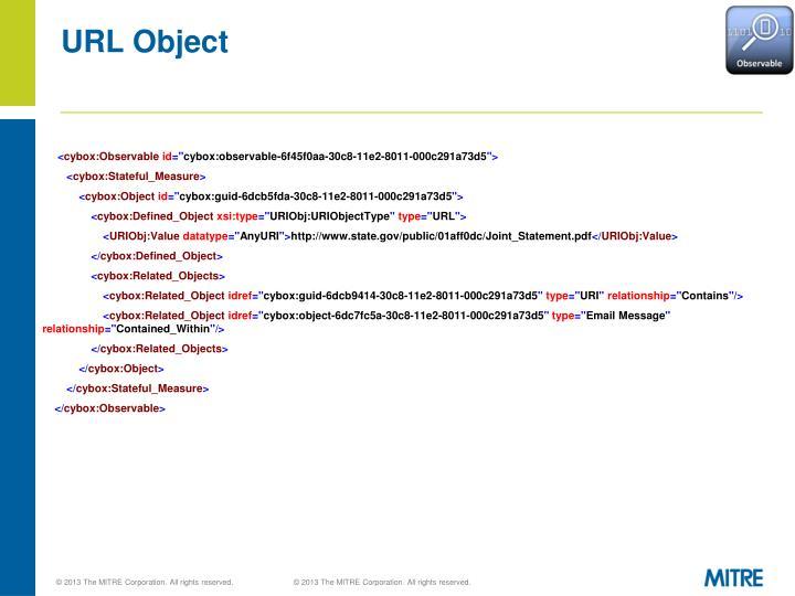 URL Object