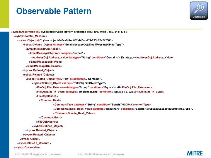 Observable Pattern