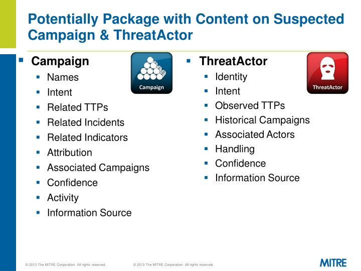 Potentially Package with Content on Suspected Campaign & ThreatActor