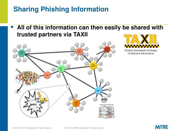 Sharing Phishing Information