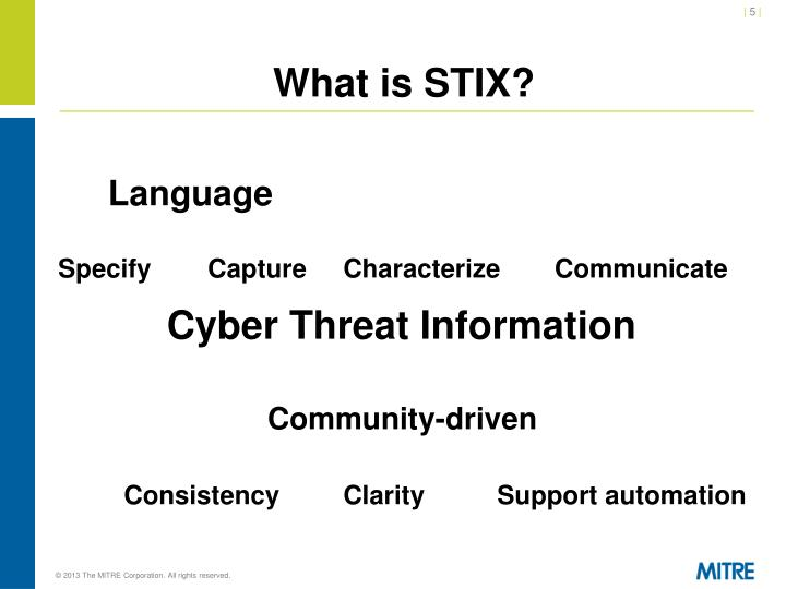 What is STIX?