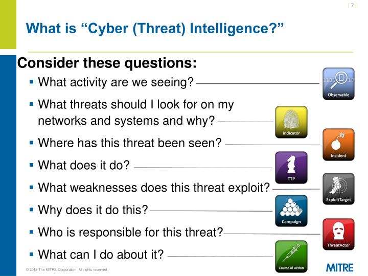 """What is """"Cyber (Threat) Intelligence?"""""""