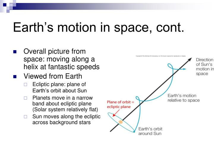 Earth s motion in space cont