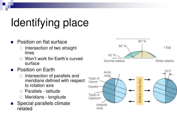 Identifying place