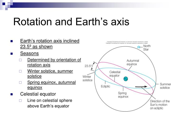 Rotation and Earth's axis