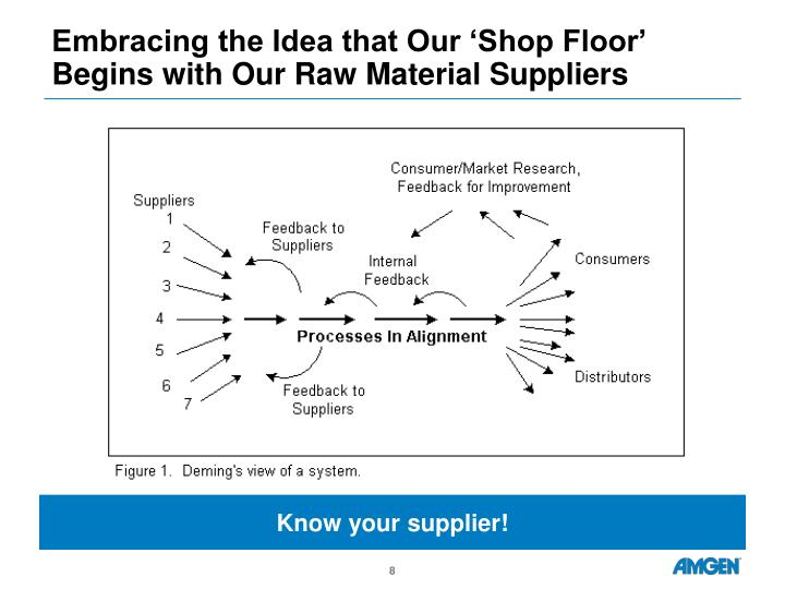 Embracing the Idea that Our 'Shop Floor' Begins with Our Raw Material Suppliers
