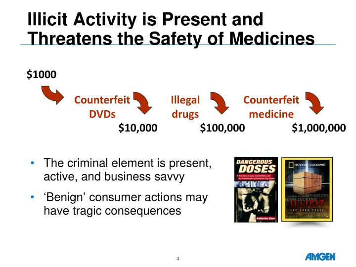 Illicit Activity is Present and Threatens the Safety of Medicines