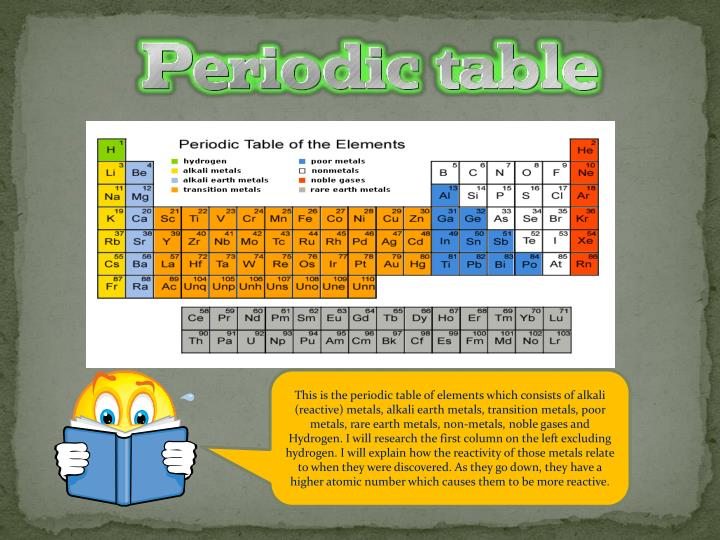 This is the periodic table of elements which consists of alkali (reactive) metals, alkali earth meta...