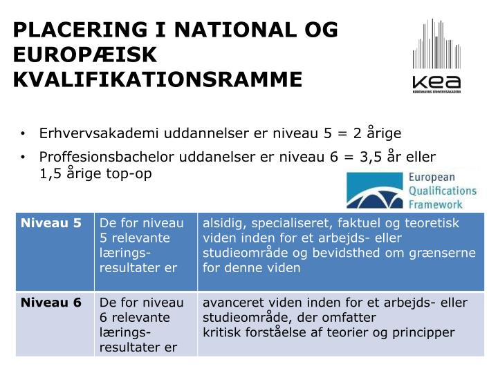 placering i national og europæisk kvalifikationsramme