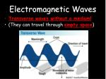 electromagnetic waves1
