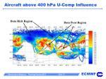 aircraft above 400 hpa u comp influence