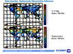 data density radiosonde observation influence