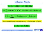 influence matrix