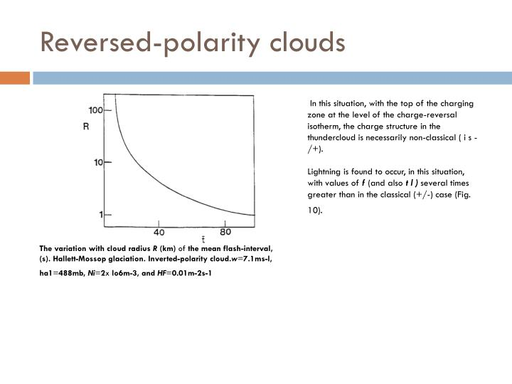 Reversed-polarity clouds