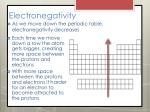 electronegativity2