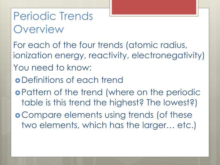 Ppt periodic trends powerpoint presentation id2432083 periodic trendsoverview urtaz Gallery