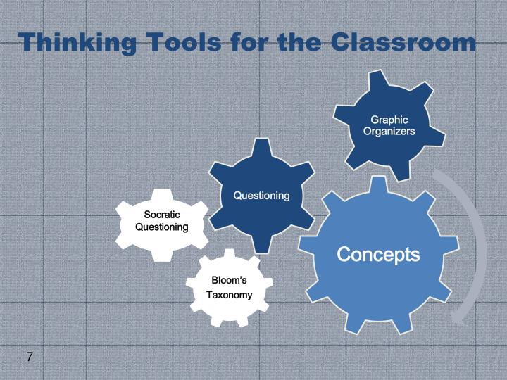 PPT - Critical Thinking: Expanding upon Words to build Worlds ...