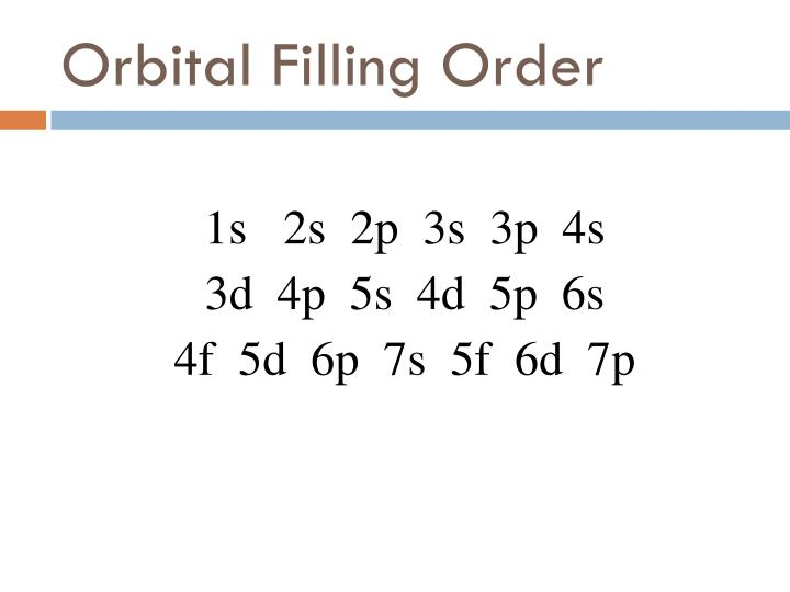 Orbital Filling Order
