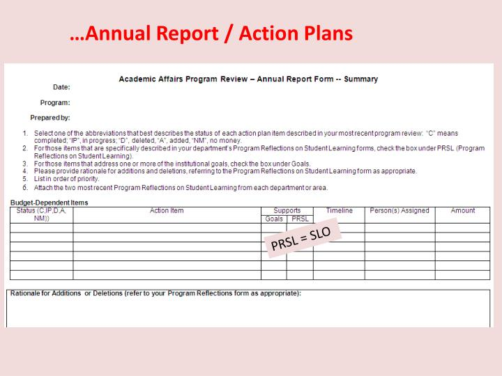 …Annual Report / Action Plans