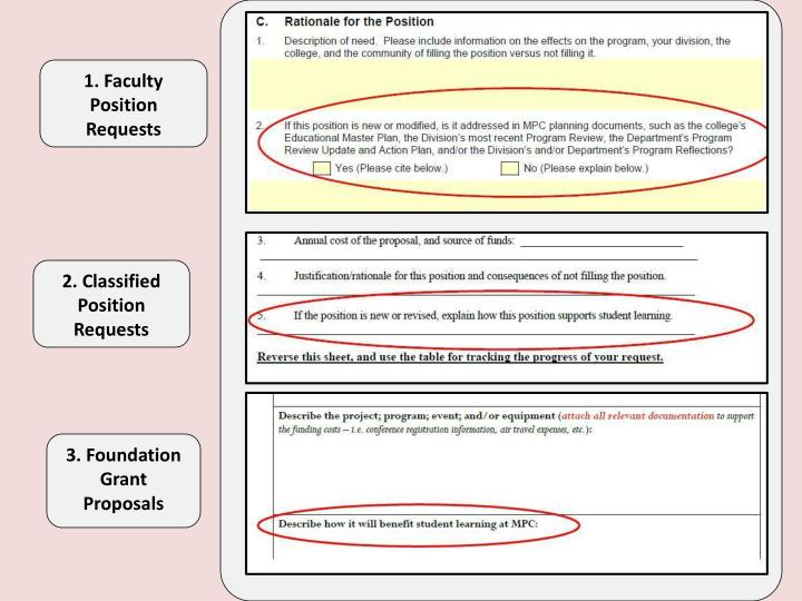 1. Faculty Position Requests
