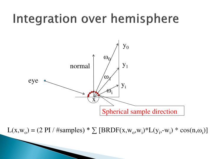 Integration over hemisphere
