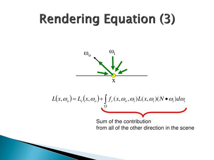 Rendering Equation (3)