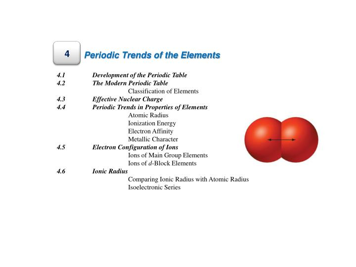 Ppt the modern periodic table powerpoint presentation id2433106 periodic trends of the elements urtaz Gallery