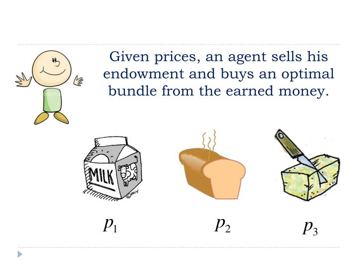 Given prices, an agent sells his endowment and buys an optimal bundle from the earned money.