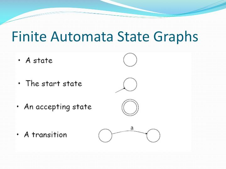 Finite Automata State Graphs