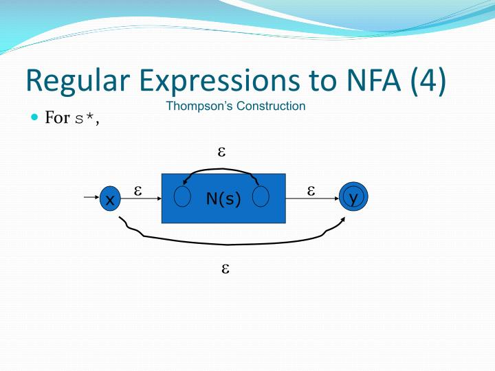 Regular Expressions to NFA (4)