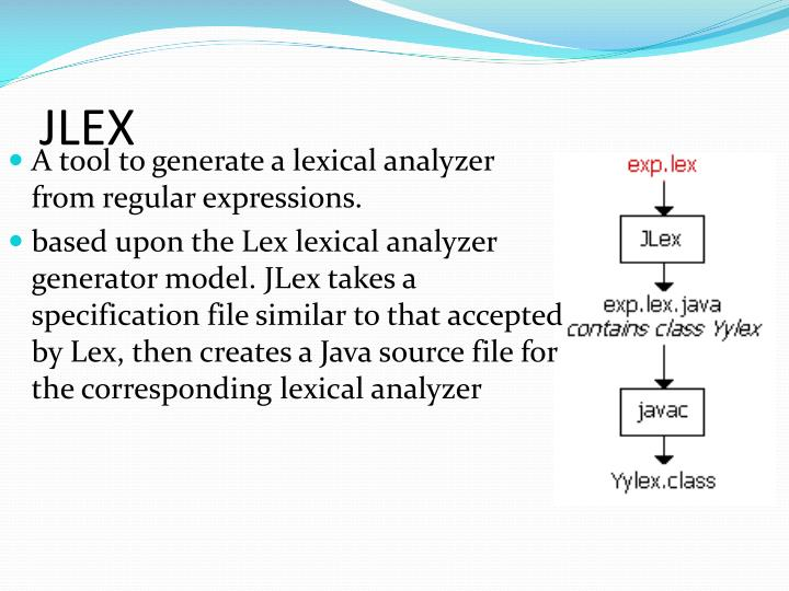 A tool to generate a lexical analyzer from regular expressions.