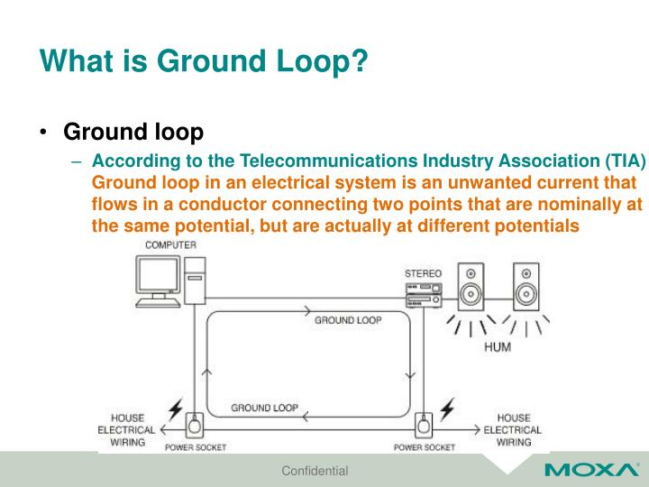 PPT - Basic Knowledge of ESD / EFT / Surge / Ground Loop PowerPoint ...