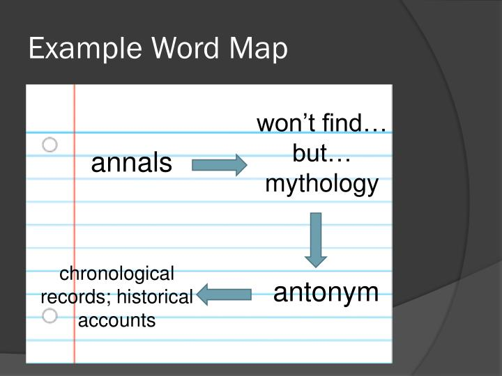 Example Word Map