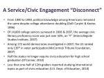 a service civic engagement disconnect
