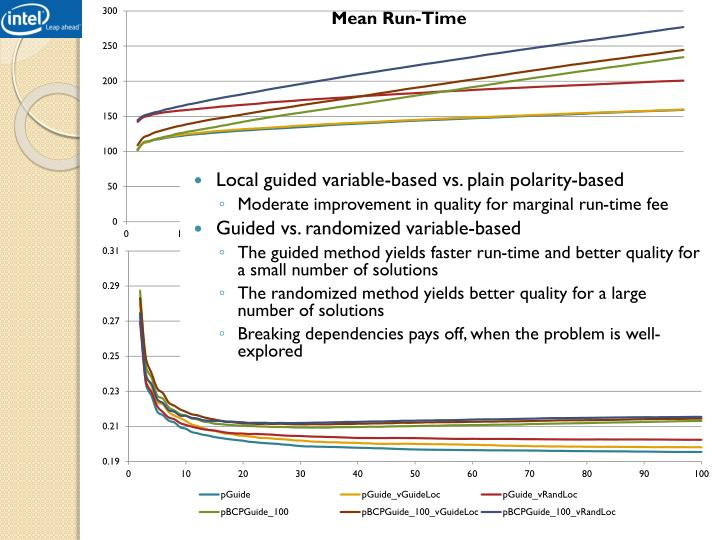 Local guided variable-based vs. plain polarity-based