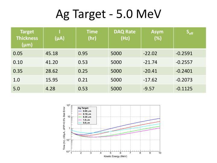 Ag Target - 5.0 MeV