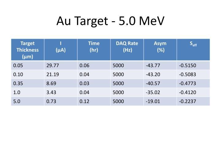 Au Target - 5.0 MeV