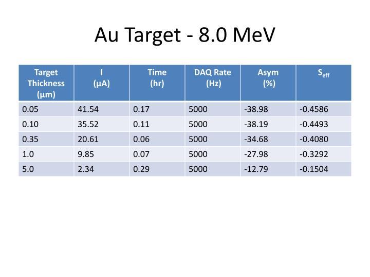 Au Target - 8.0 MeV