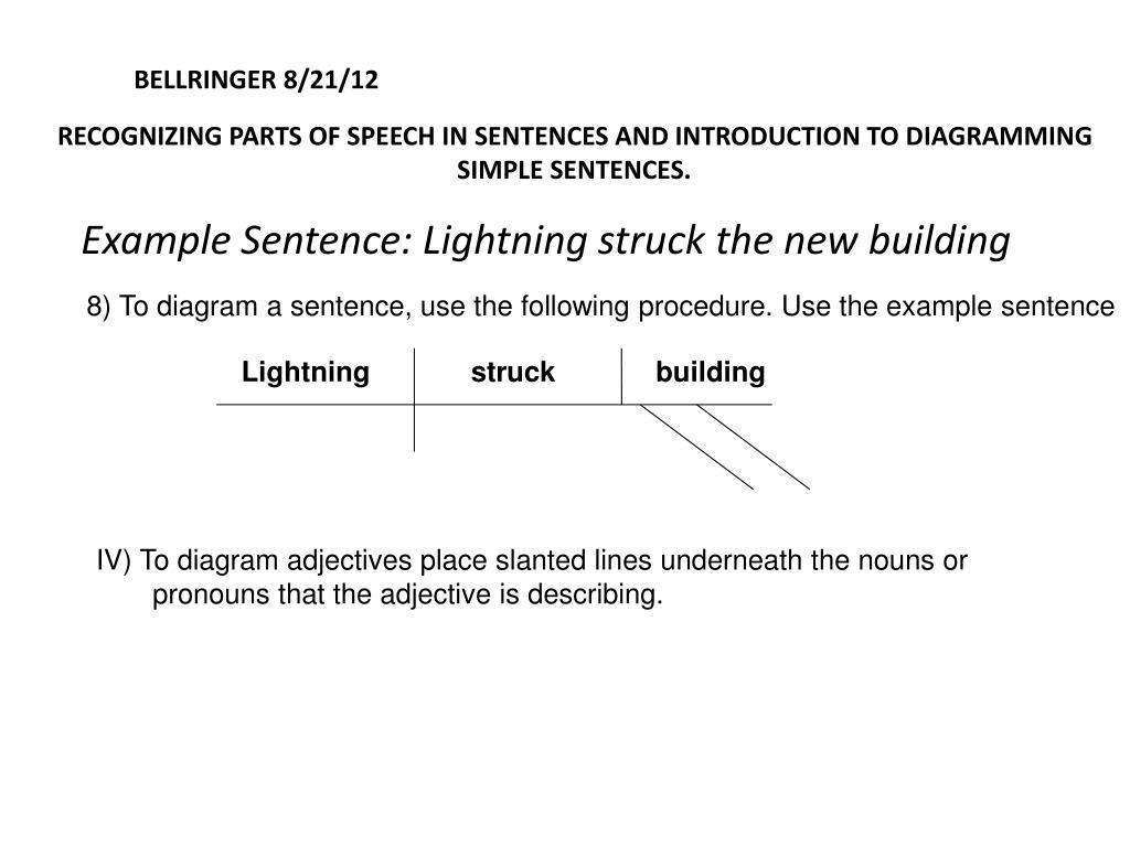 PPT - BELLRINGER 8/21/12 PowerPoint Presentation - ID:2433696