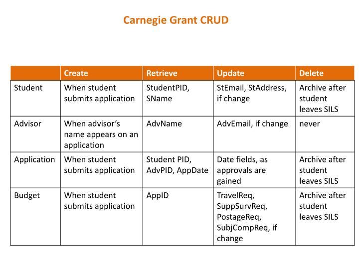 Carnegie Grant CRUD