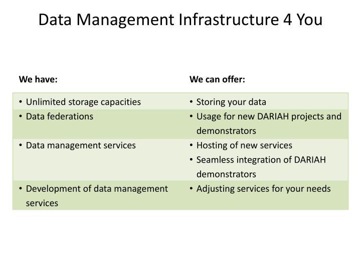 Data Management Infrastructure 4