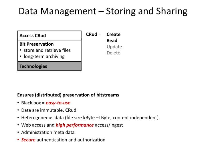 data management storing and sharing n.